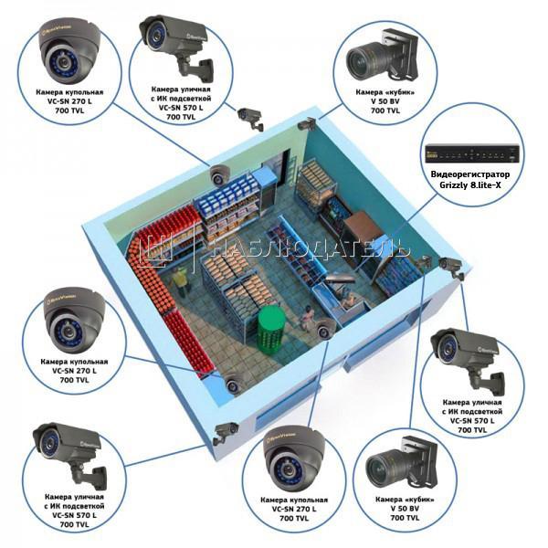 Комплекты Комплект видеонаблюдения Наблюдатель,