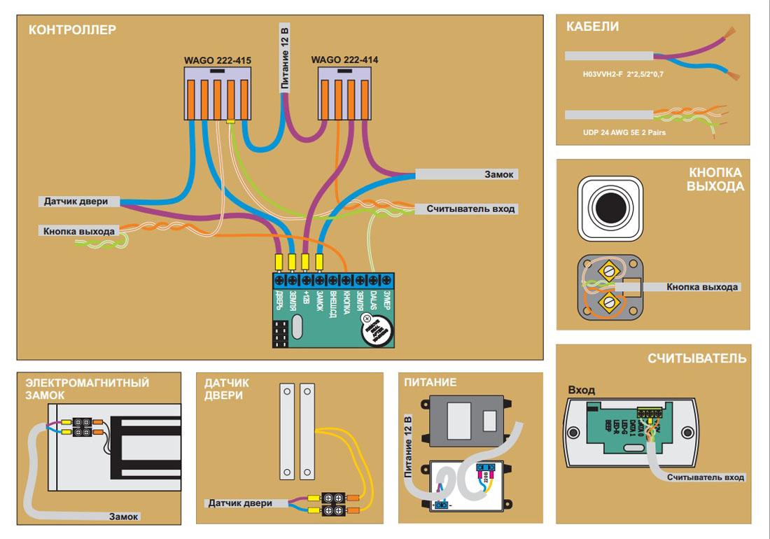 """Схема подключения  """"подъезд """" с электромеханическим замком."""