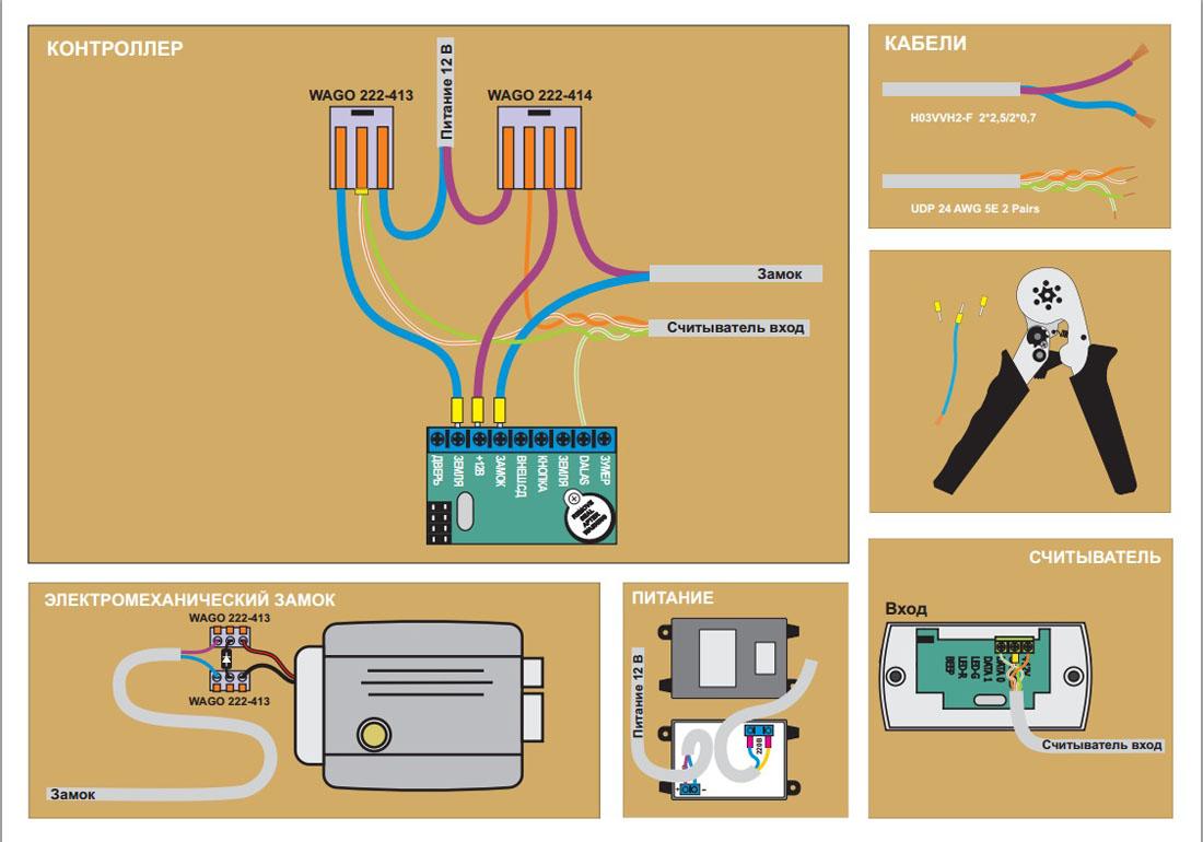 Контроллер z-5r схема подключения с электромеханическим замком
