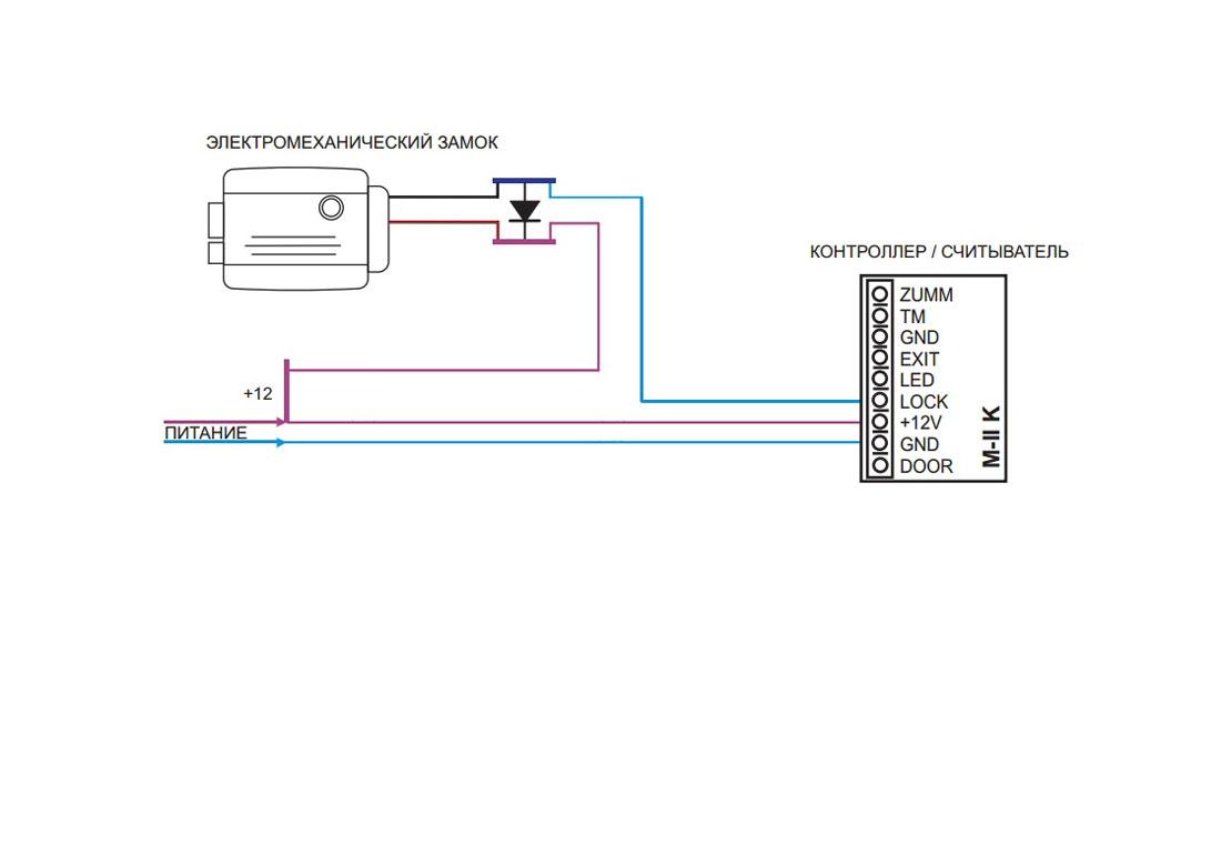 Исполнительные геодезические схемы подкрановых балок
