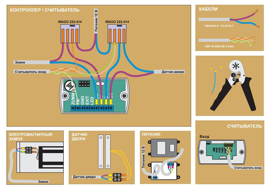 """Схема подключения  """"офис """" с электромагнитным замком."""