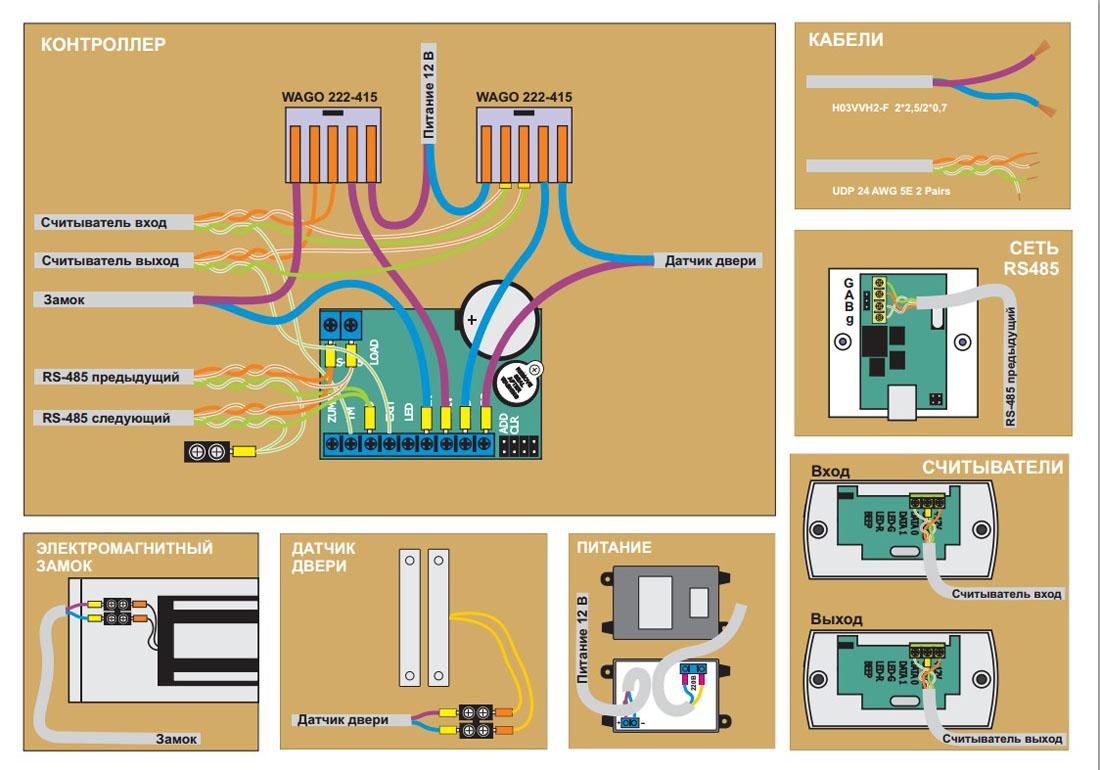 z-5r контроллер инструкция