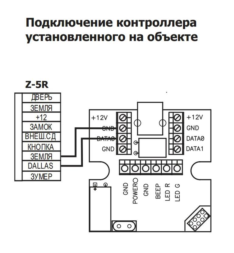 Подключение контроллера